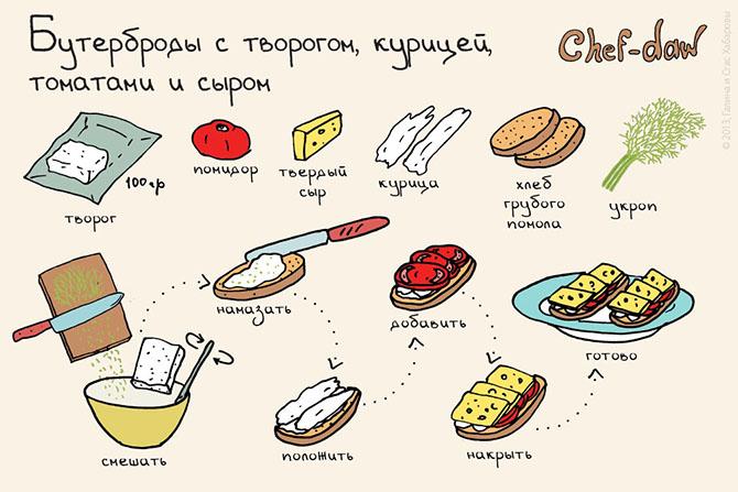 Что приготовить школьнику на завтрак рецепты